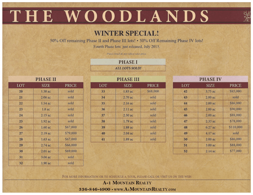 Ashe County Woodlands Price List
